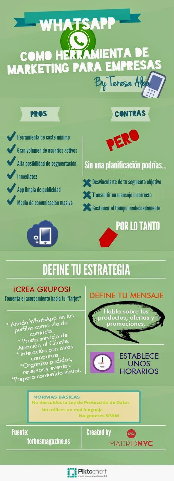 WhatsApp como herramienta de Marketing para empresas-Infografía