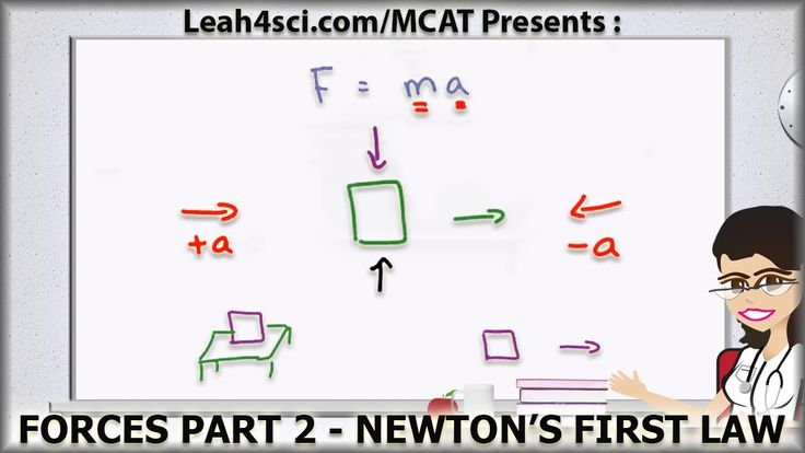 Newton's First Law of Motion #MCAT Physics Forces