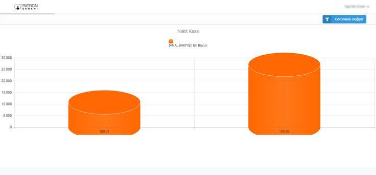 Patron Ekranı Raporlama ve Analiz programı ile işinize zeka katın. Raporlarınızı ve tüm verilerinizi grafiklerle analiz edin  Unutmayın  Bakmakla Görmek farklıdır