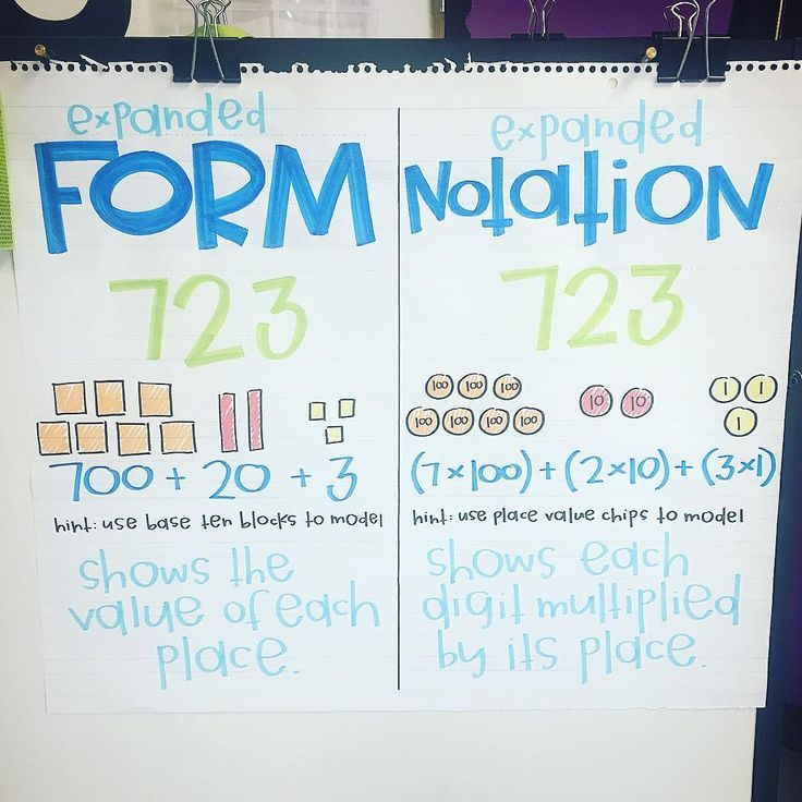 expanded form versus expanded notation  Image result for expanded notation anchor chart | Expanded ...