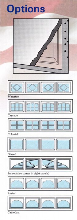Image showing Metal Garage Door Window Inserts Options