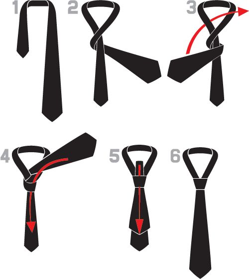 How do you tie a tie with the four in hand knot - the most ...