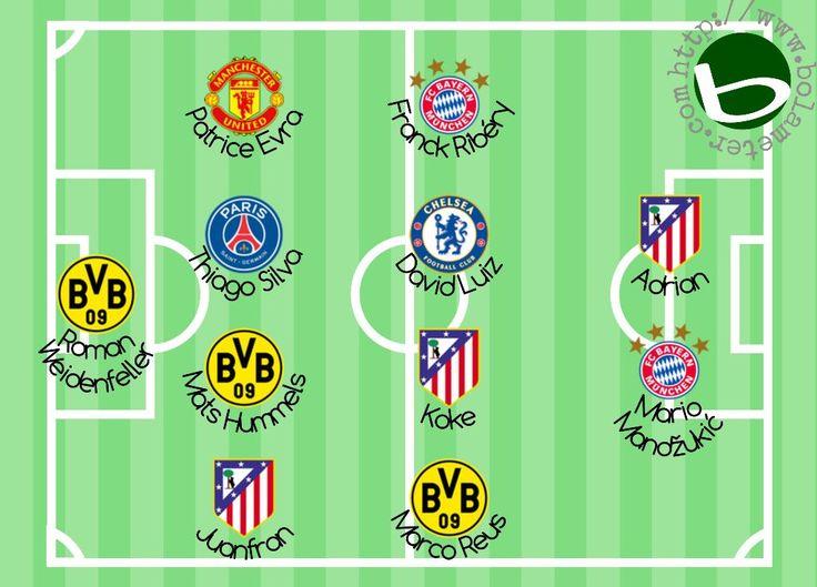 11 Pemain Terbaik Liga Champions Fase Perempat Final