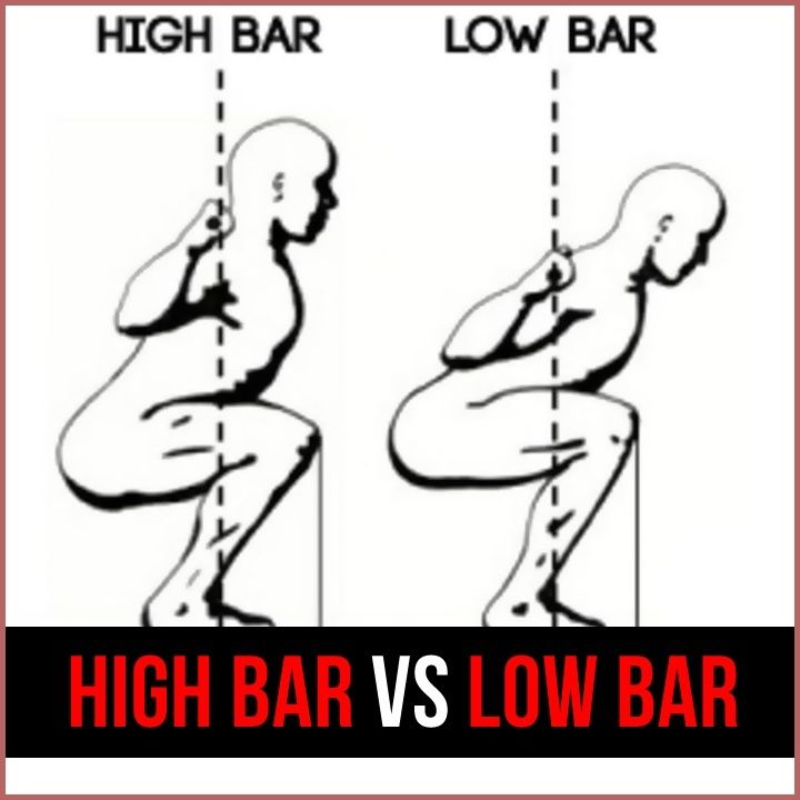 The barbell squat is one of the best exercises to build muscle, strength, and power. Should you low bar or high bar squat? We break down both squats in video.