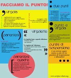 Per sostenere la nostra campagna [La serie impara a scrivere in italiano: adottiamo la grammatica italiana], abbiamo preparato una grafica che riguarda la punteggiatura. #grammatica #punteggiatura