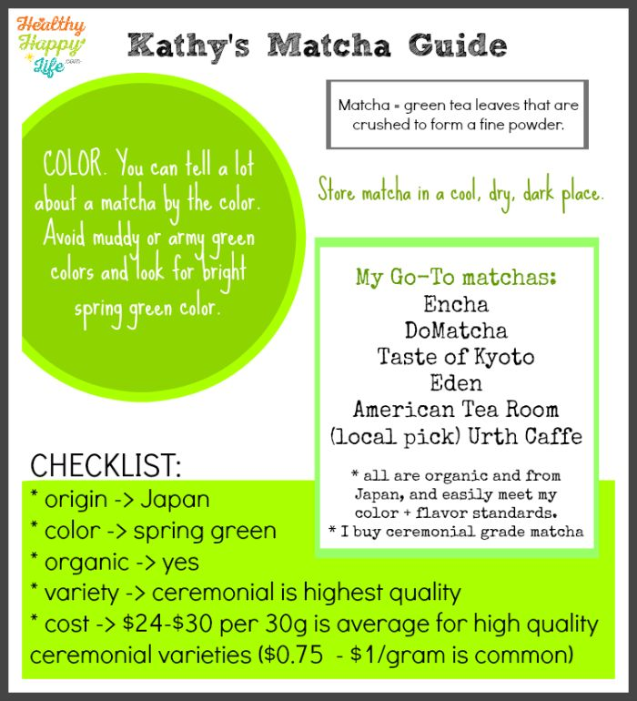 Matcha Green Tea Brand Reviews & Buying Guide: The Do's and Don'ts when searching for the correct MATCHA.