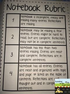 Setting Up Your Texas History Interactive Notebook More