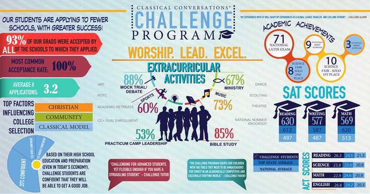 extracurricular activities and academic success Extracurricular participation and student engagement  academic clubs, and sports these activities  in extracurricular activities and success.