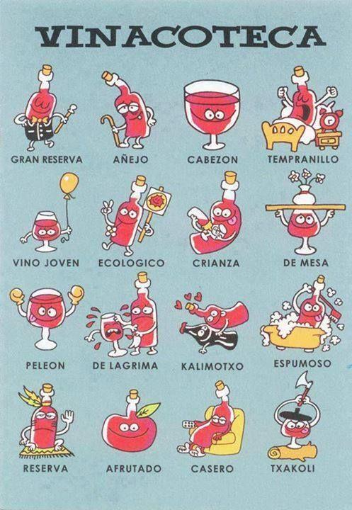 Infografía de tipos de vinos!!! muy bueno! Ven y cátanos en Idyllica!! (http://www.idyllica.es)