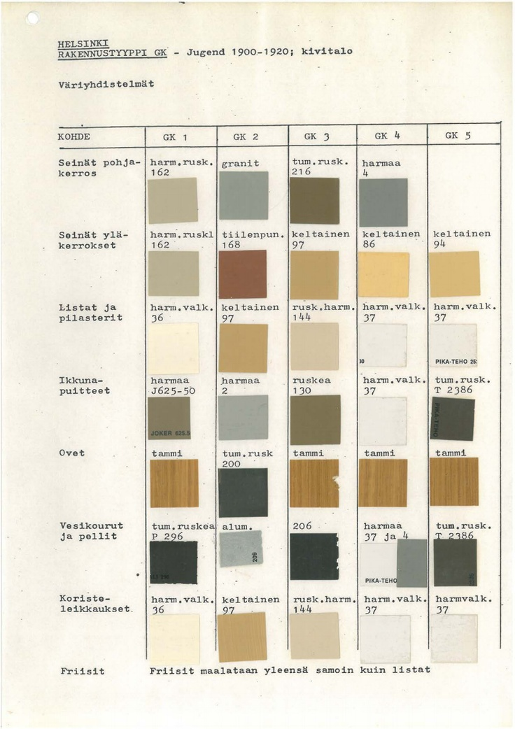 Helsinki city designated color schemes for  1900-1920's Jugend (Art Nouveau) era buildings.