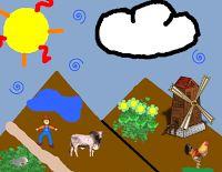 La clase de Laura: Cómo se dibuja un paisaje