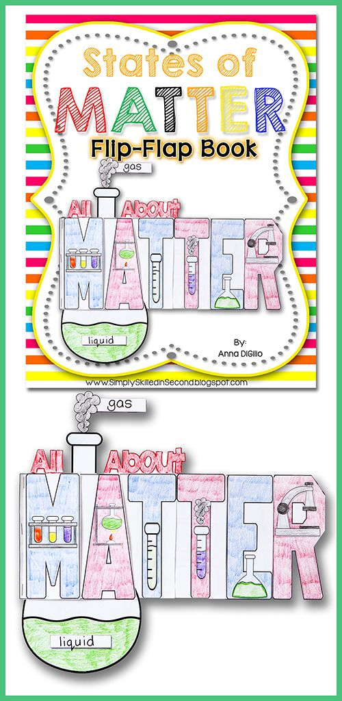 States of Matter Flip-Flap Book!  Fun, Interactive, and Educational.... That's what Science should be!$