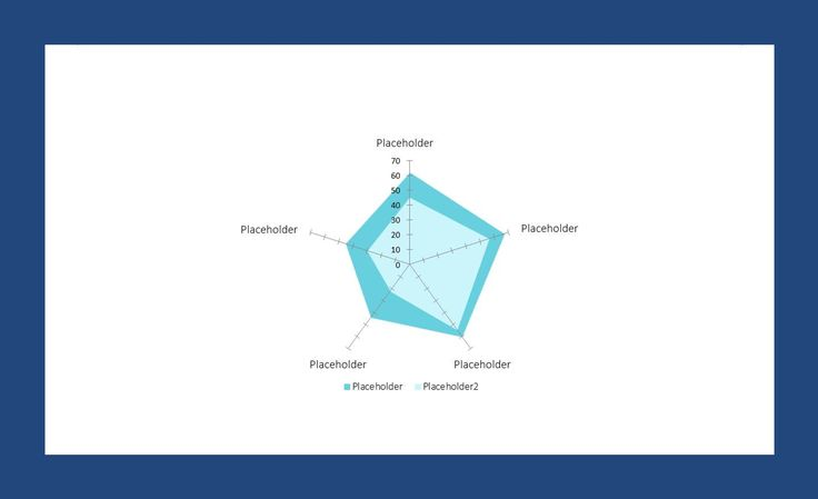 Show your data with our spider chart for a visually attractive presentation.