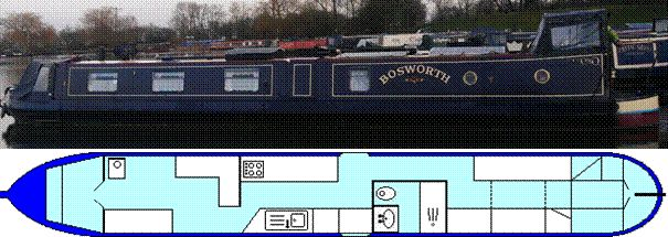 BOSWORTH £45,000 A 55ft, 1989 Colecraft, with a 1.8 BMC and a PRM 120