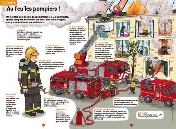 Mélanie Allag : Portfolio : Portfolio : au feu les pompiers!