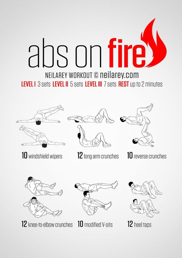 Six killer ab exercises put together in one workout. Easy to follow visual guide, print & use.