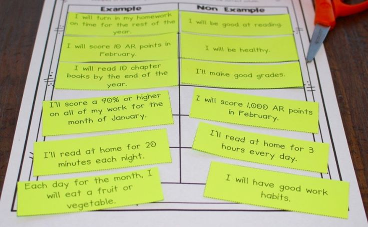 Smart Goals For Middle Students
