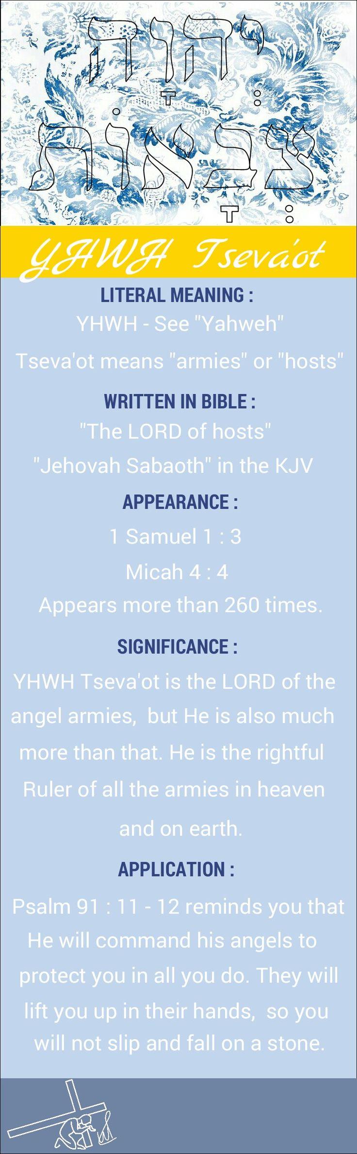 Names of God YHWH Tseva'ot Yahweh Tseva'ot Jehovah Sabaoth The LORD of hosts