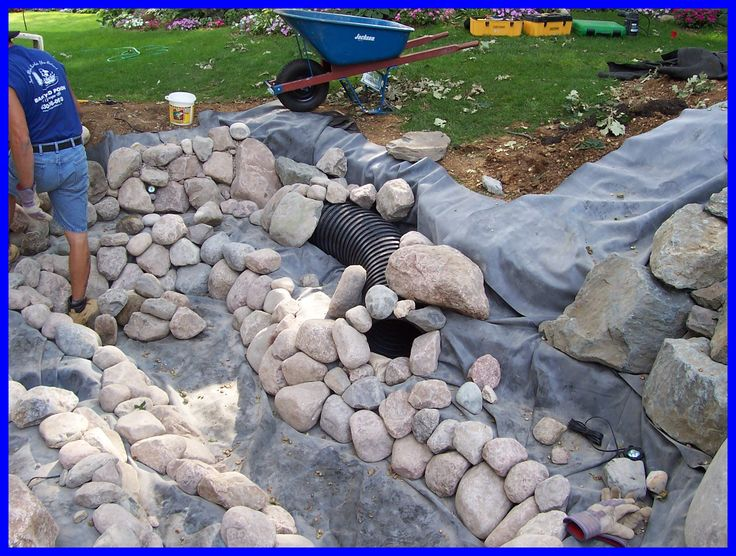Backyard waterfalls and ponds waterfalls streams 1 for Garden pond design and construction