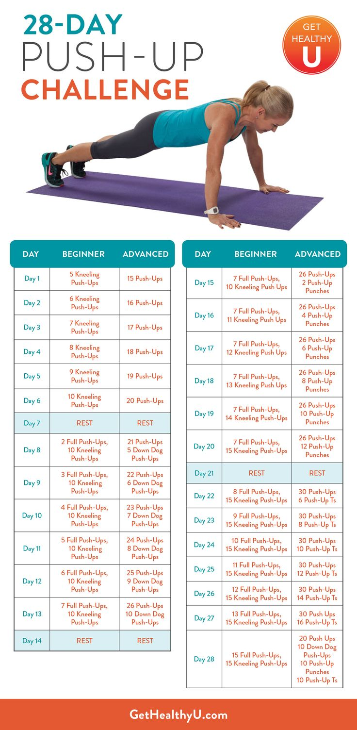 A chart for a 28 Day Push-Up Challenge from Chris Freytag @chrisfreytag
