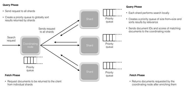 35++ Azure app insights query info