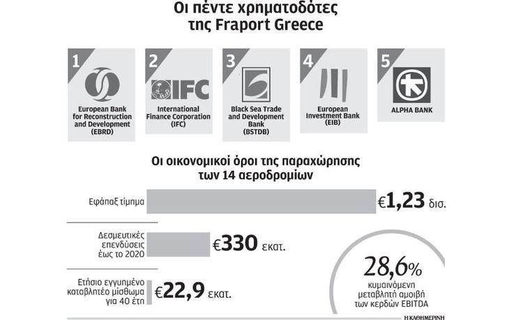 Συμφωνία Fraport με πέντε τράπεζες www.sta.cr/2GVc4