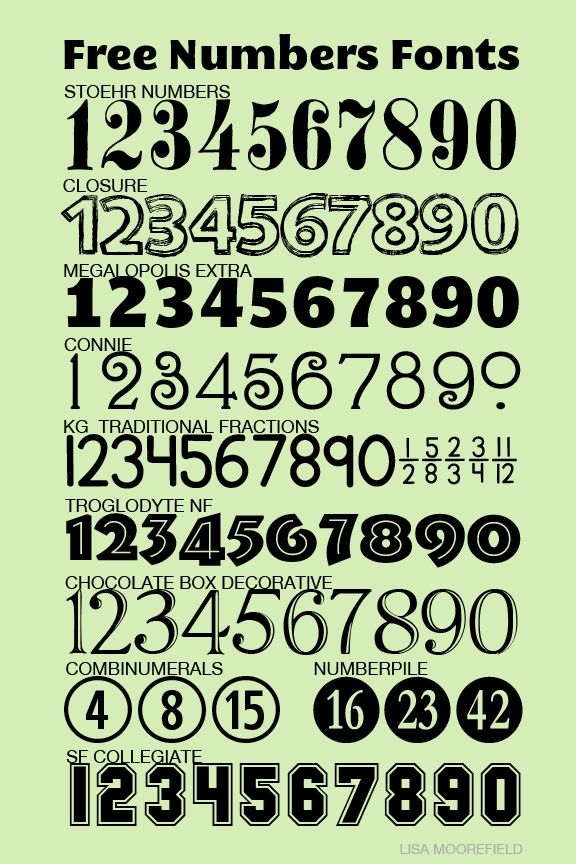 10 Free Numbers Fonts | Lisa Moorefield