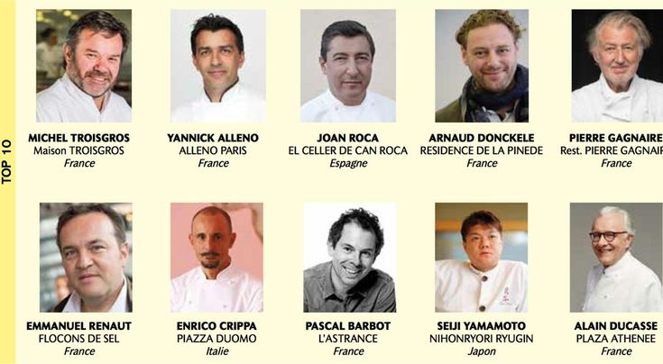 100 Best Chefs in the World by Le Chef 2018 #food #recipes #spiralizer