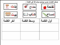 صنف الكلمات حسب مواضع حرف ت Language Arabic Grade Level Kg2 School Subject اللغة العربية Main Content م Worksheets Arabic Alphabet For Kids Learning Arabic