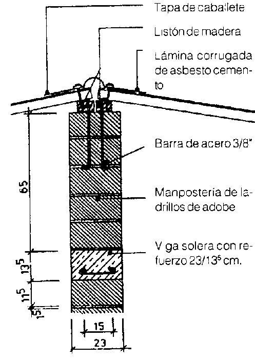 Ejemplos De Sistemas Constructivos Clay Architectural