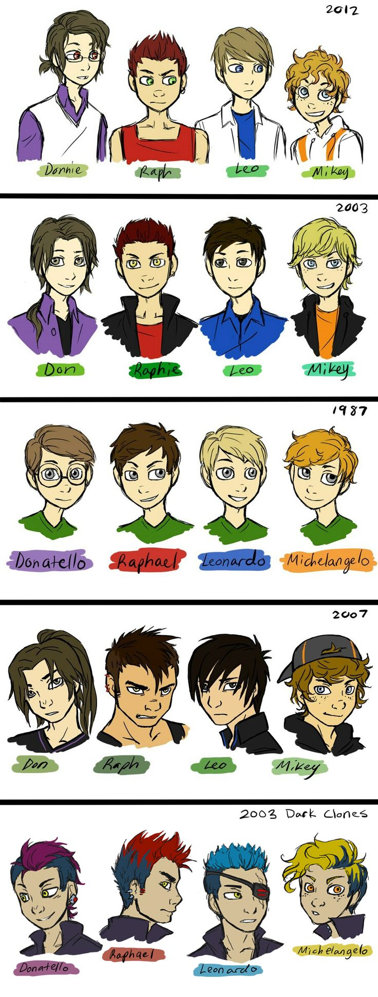 Human Bros x5 by 10yrsy.deviantart.com on @deviantART
