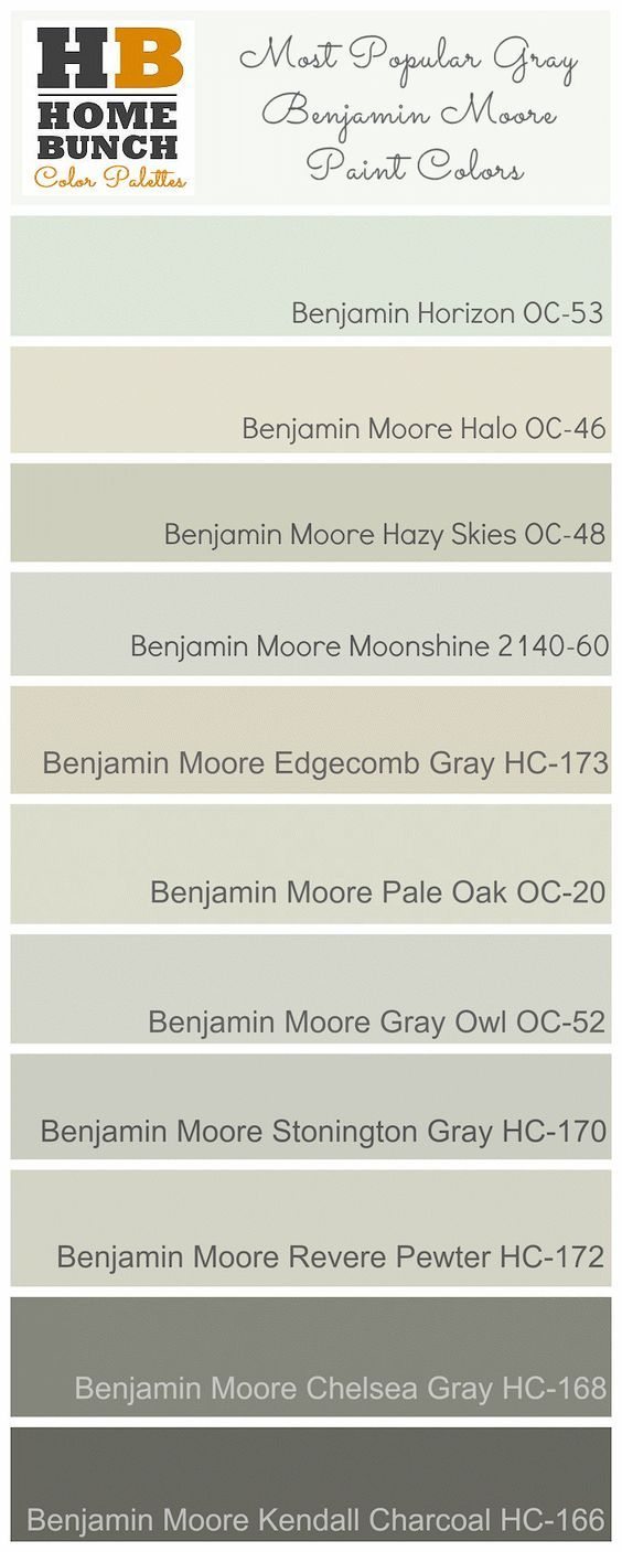 Most Popular Gray Benjamin Moore Paint Colors. Benjamin Horizon OC-53, Benjamin…