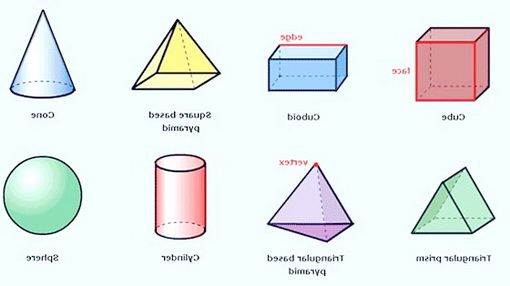 pictures of 3d shapes and their names | MaTH LaND~~~ Lee Su Lik (D20102040470): 3D SHAPES AND NAMES