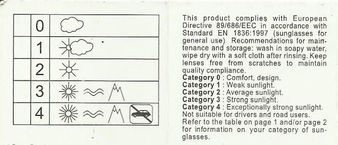 Okulary przeciwsłoneczne cz.1 – kwestie techniczne | Mr Vintage - rzeczowo o modzie męskiej