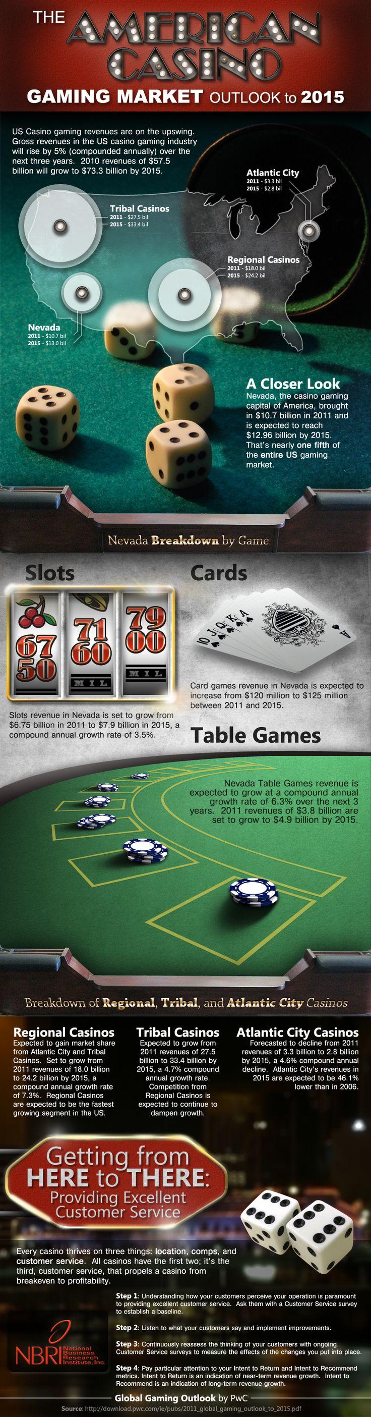 Gratis Casino Spel Online