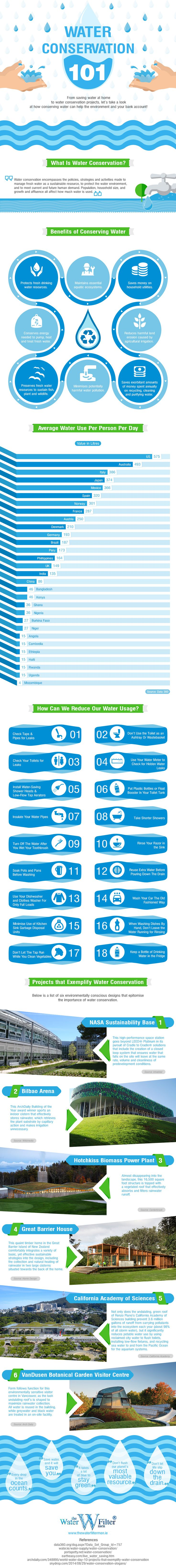 17 best ideas about water conservation water barrel infographic 6 exemplary water conservation projects