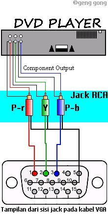 VGA Pinout Diagram | fdebouter | Pinterest | Electronics projects