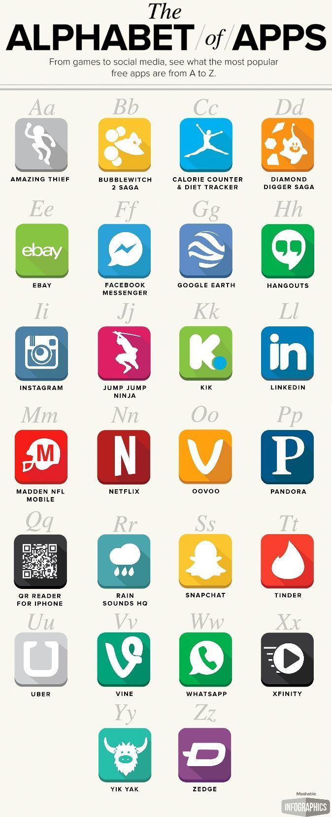 Looking for a helpful new app? We've got you covered! Here are the best free iOS and Android apps starting with each letter of the alphabet.