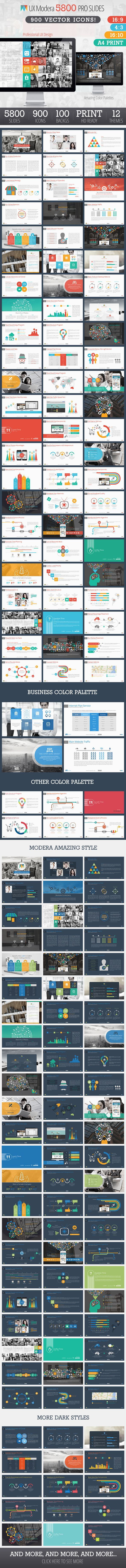 UX Modera Presentation Template PowerPoint Template / Theme / Presentation / Slides / Background / Power Point