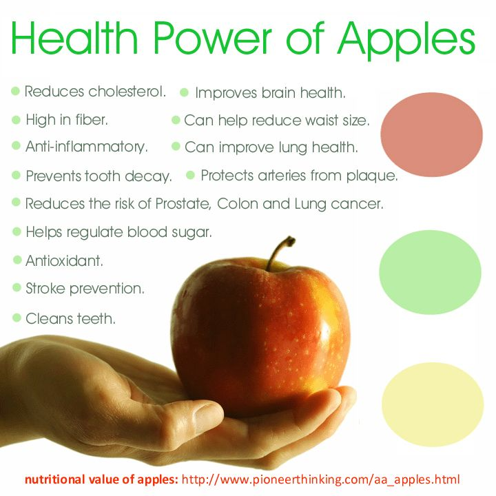 13 best images about Apple Nutrition on Pinterest | Function of ...