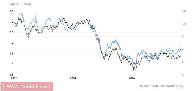 Харви держит нефть на коротком поводке http://форекс-новость.рф/%d1%85%d0%b0%d1%80%d0%b2%d0%b8-%d0%b4%d0%b5%d1%80%d0%b6%d0%b8%d1%82-%d0%bd%d0%b5%d1%84%d1%82%d1%8c-%d0%bd%d0%b0-%d0%ba%d0%be%d1%80%d0%be%d1%82%d0%ba%d0%be%d0%bc-%d0%bf%d0%be%d0%b2%d0%be%d0%b4%d0%ba/  Самый разрушительный для Штатов за последние дюжину лет и для Техаса за последние полвека ураган заставил рынок нефти забыть про ОПЕК, глобальный спрос и сконцентрировать свое внимание на событиях, происходящих в Мексиканском…