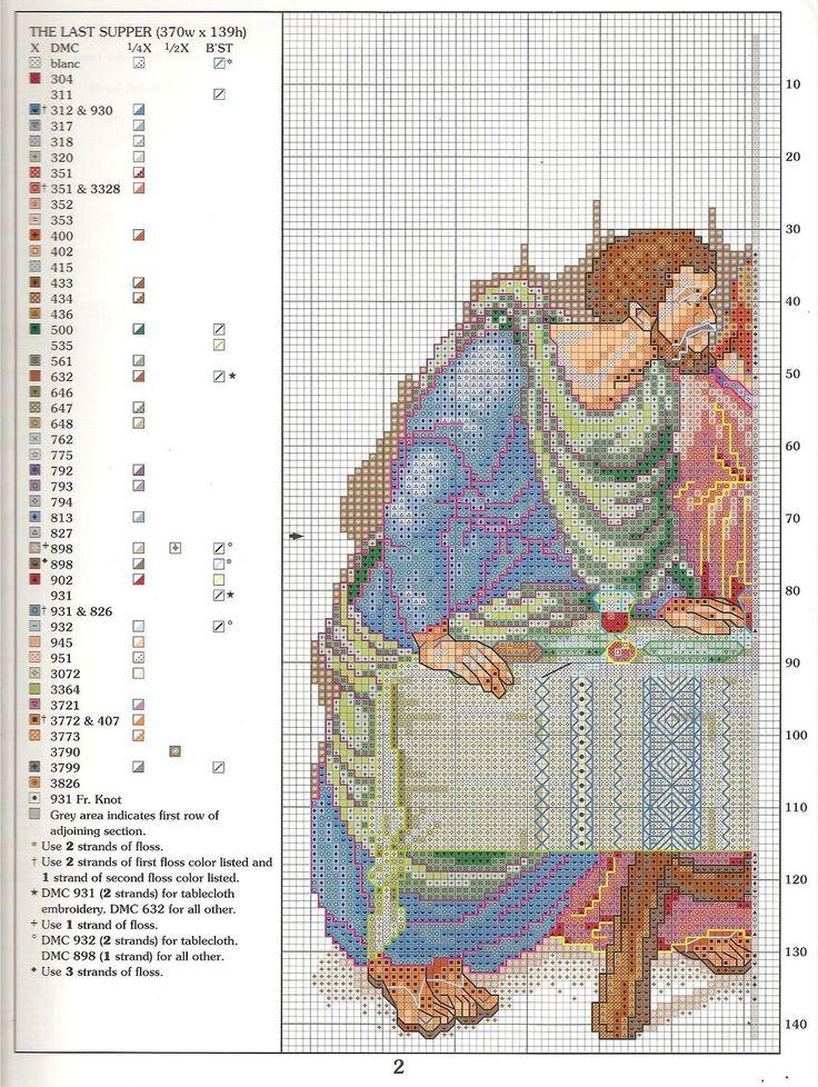 santa+ceia2.jpg (1203×1600)