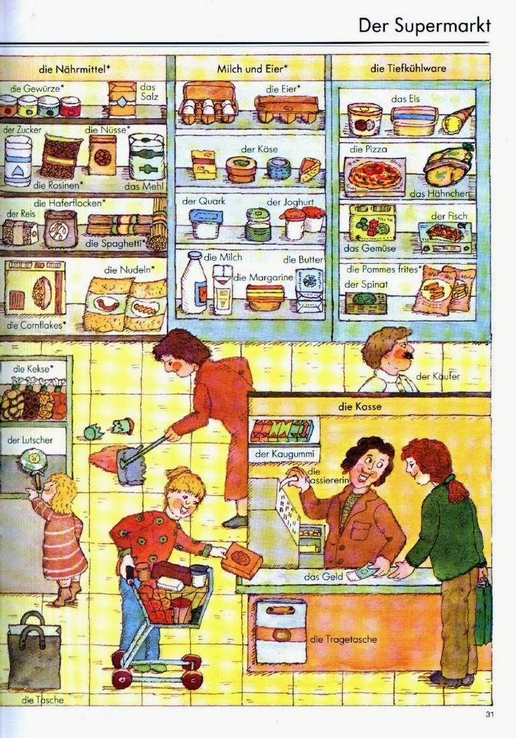 Eine kleine Deutschkiste: Im Supermarkt