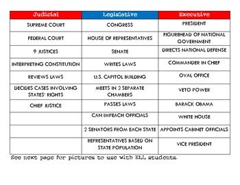contrast the differences and similarities between the federal state and local levels of law enforcem Home compare and contrast the differences and similarities between the federal, state, and local levels of law enforcement compare and contrast the differences and similarities between the federal, state, and local levels of law enforcement.