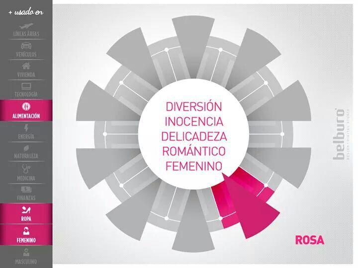 Psicología del color rosa