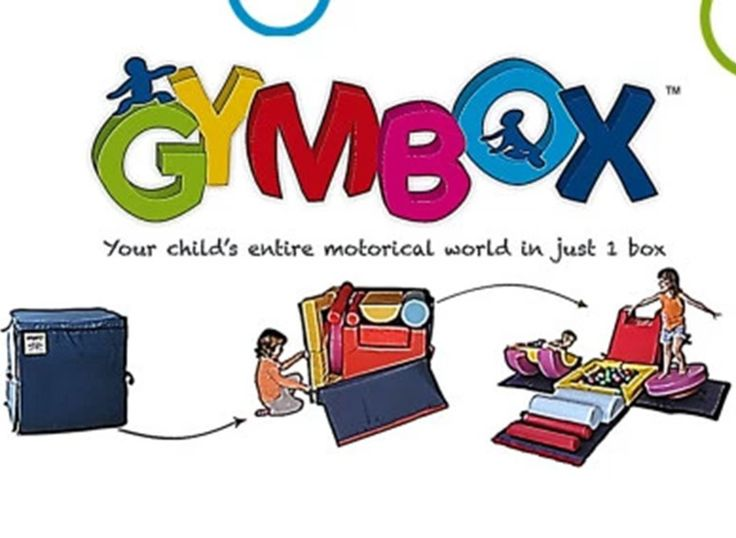 THE GYMBOX.