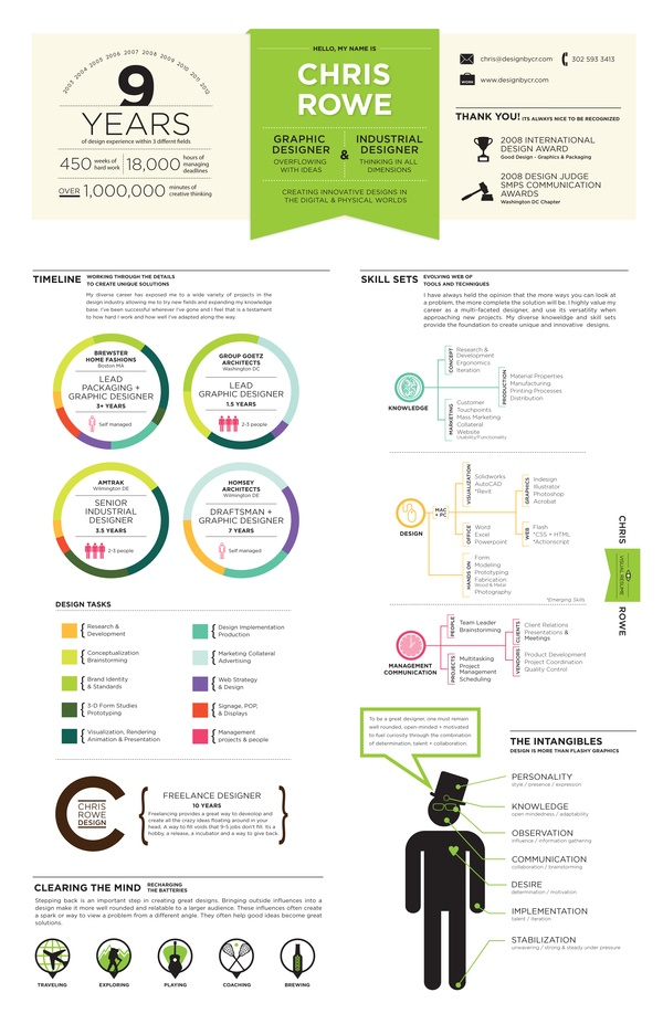 24 best Resume templates Tips images on Pinterest Resume - unique resume designs