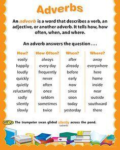 EwR.Grammar #English - Poster of Adverbs