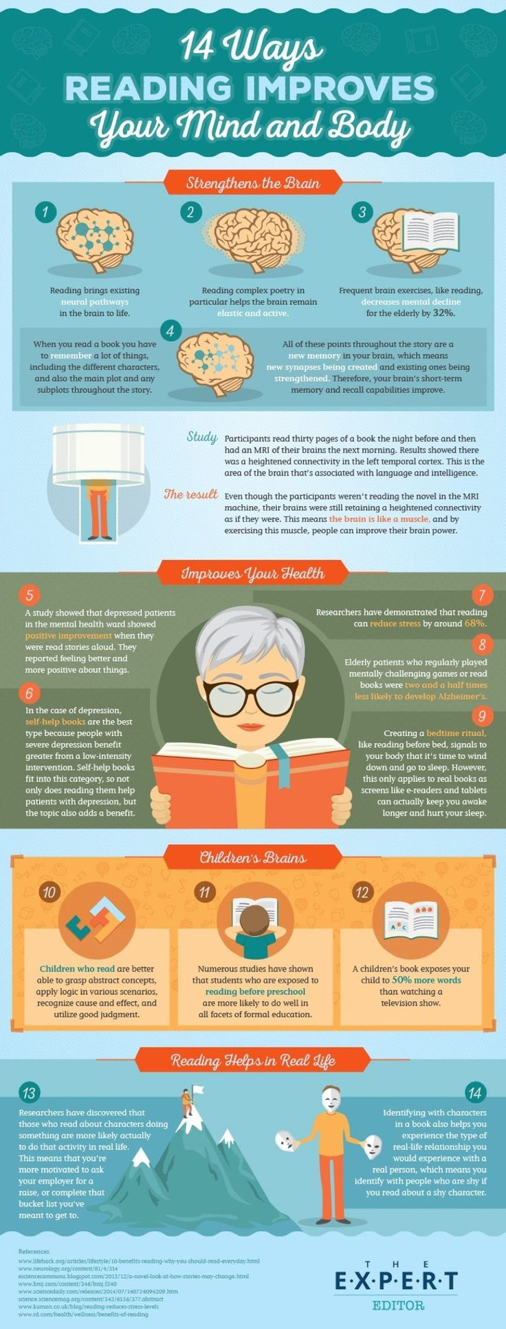 14 Ways Reading Improves Your Body And Mind (infographic)