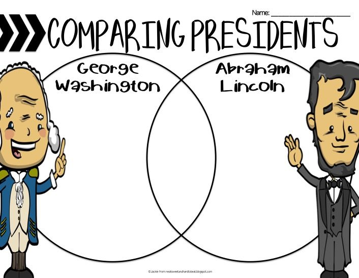 abraham lincoln and george washington comparison and contrast Essays from bookrags provide great ideas for george historians have rated george washington and abraham lincoln comparison of lincoln and washington.